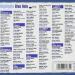 Hans Mantel – Highlights Blue Note (A Groove Selection By Hans Mantel)